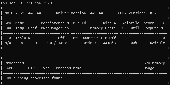 Nvidia drivers working - Cracking hashes in the cloud
